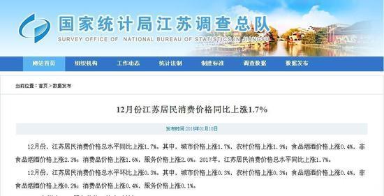 去年江蘇CPI同比上漲1.7% 12月食品煙酒價格略漲