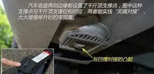 「车载千斤顶使用方法」做人千斤顶用汽车载的技巧图片