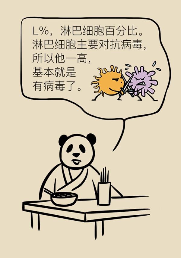 细菌性感冒or病毒性感冒?看懂血常规再吃药位杂志电影百性感帝国图片