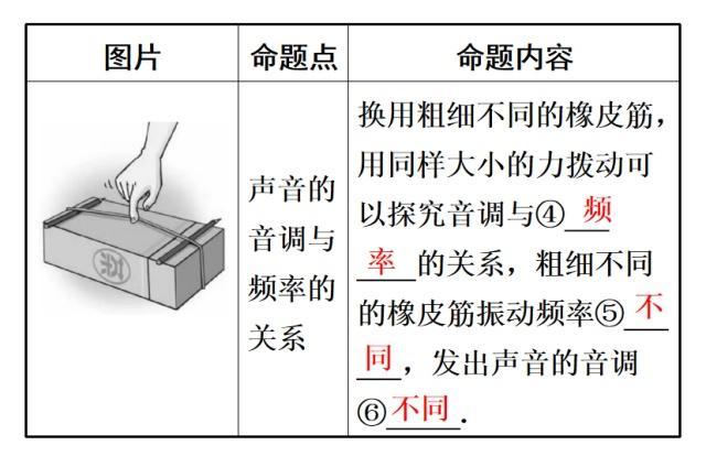 课本物理:知识初中这样梳理,用来整理图片在合重庆初中育才怎么样图片