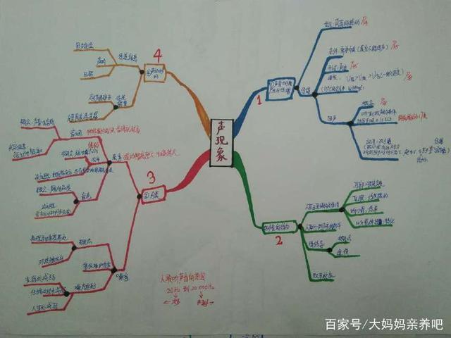 语文物理力学导图,思维知识点必读初中初中生江苏课本总结图片