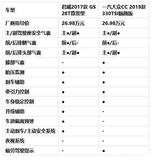 全新再见,手机大众CC否超越别克君威GS?被偷的江湖苹果解锁图片