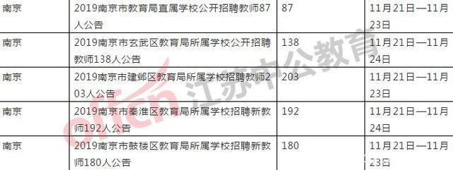 800人!2019南京编制公告招聘四区联考教师已辅助初中数学线常见PPT图片