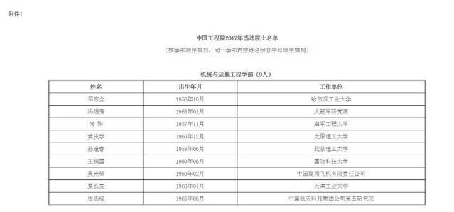 中國工程院新增67位院士 比爾蓋茨當選外籍院士