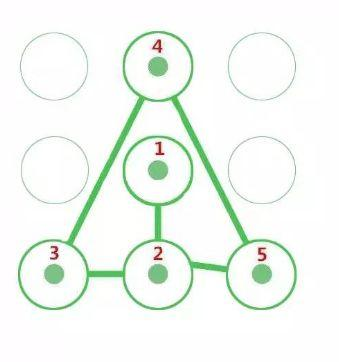 十二星座专属手机解锁星座,双鱼座的虽然简单图片巨蟹座双子座密码女生图片