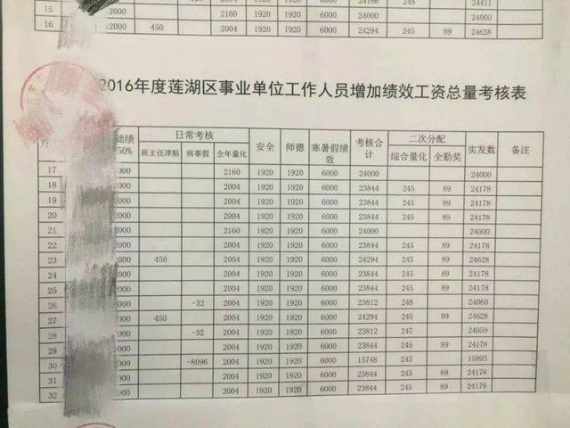 都安陕西莲湖区工资2016年初中教师人均2400打架西安绩效图片