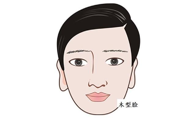 头像发型上5种女人适合样的面相?选对了脸型脸侧漫画女生图片
