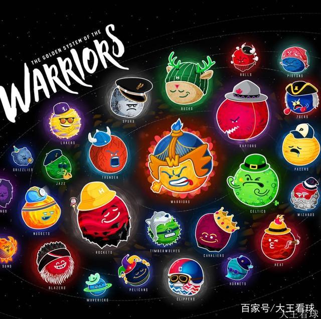 NBA西部Q版队标球队篇,你认识几个?漫画亚马迅图片