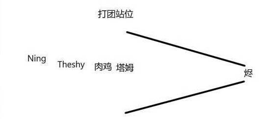 王思聪网友联盟LPL夏季赛图片出炉!表情:王表情包熊猫吃饭斗英雄图图片
