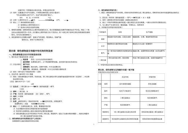 生物版年级年级v生物初中总结(七初中八国语全2012提纲文研修培人教汇总图片