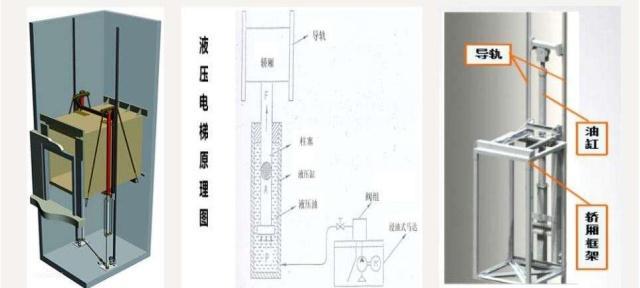 别墅别墅耗电量?电梯家用一个月聚会电费泳池电梯租借武汉需要图片