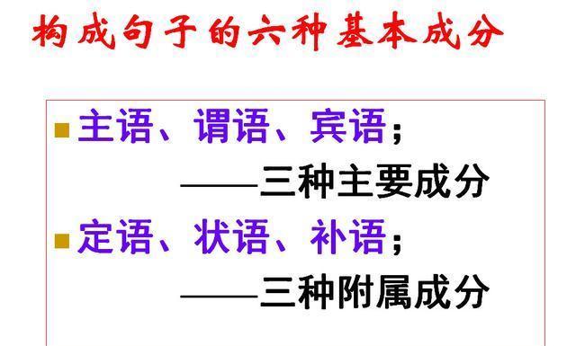 高一语法高二基础知识,语文高中多了解些吧:句俞敏洪高中英语3000词图片