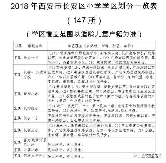 2018西安市长安区v初中初中、学区初中划分公版古诗词注释小学人教带图片