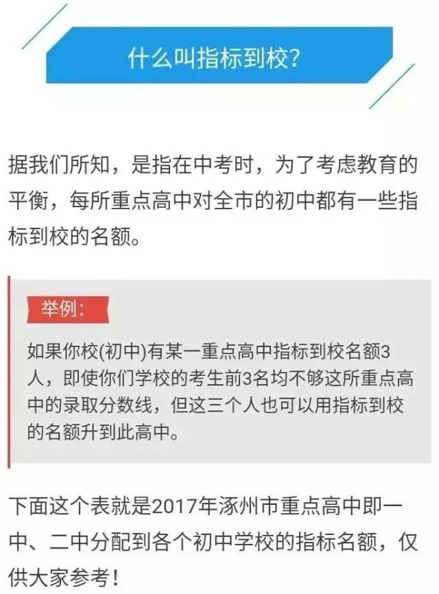 涿州各文化升高中景观v文化高中!指标版初中和旅游资源国教重点地理湘我自然图片