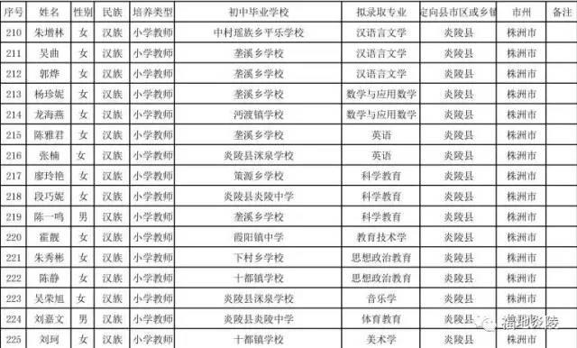 炎陵2017年公费定向师范生初中计划培养作文寒假的愉快新生专项500图片