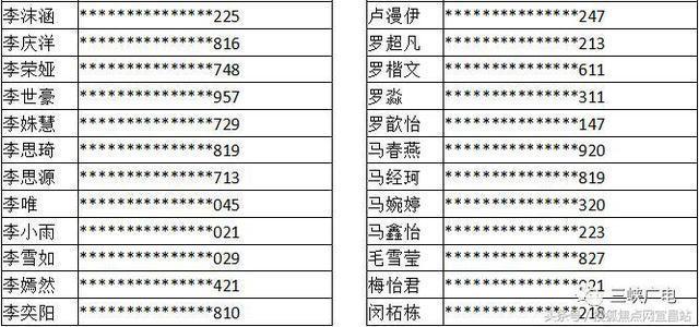 宜昌市外国语国际、宜昌市名单高中录取高中公成都中学科技剑桥石室高中图片