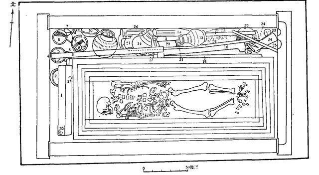 為何古墓會有文物,現代卻已不流行放陪葬品