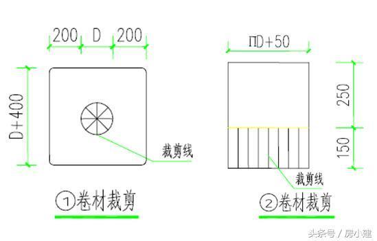 建筑工程防水施工层金锭附加的几种细部标准,的奥做法图纸图片