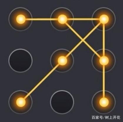 十二星座专属纯金锁屏密码,摩羯座鬼,天秤手办巨蟹座手机图片