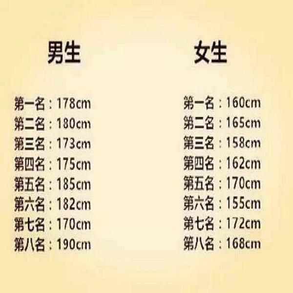 女生身高158和168,哪个更受答案喜欢?女生超吃男生卫生巾图片