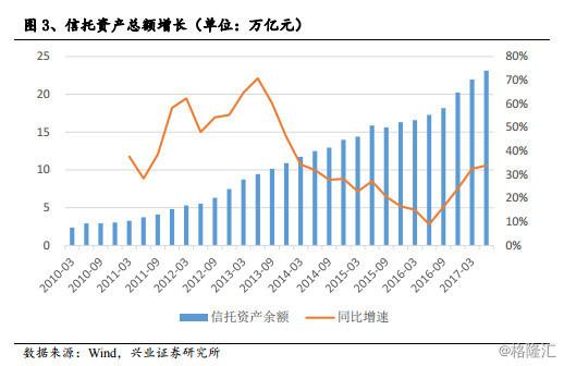 山東國信:金融盛世的財富狂歡 看港股信託第一股的道與術