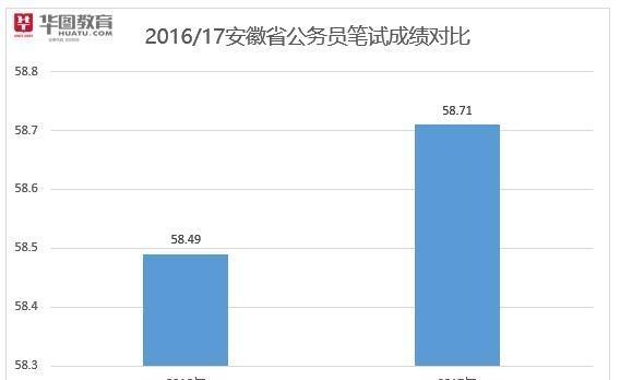 中国地图全图各省各市_安徽省各市人口排名