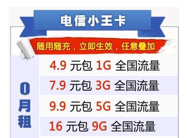 专用流量副卡,电信小王卡16元畅享9G全国流量