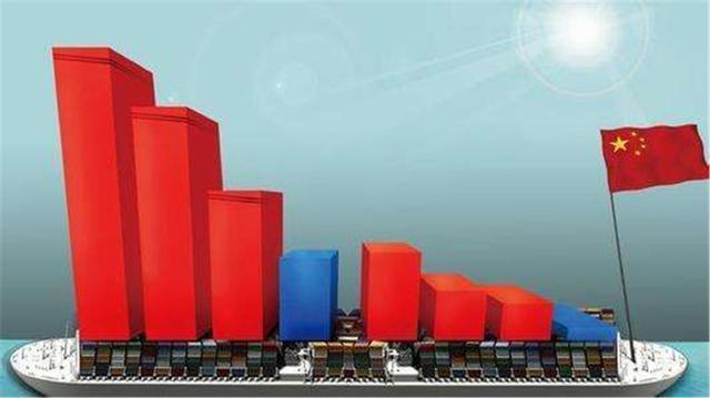 中国的GDP发展水平,什么时候可以超越美国?说