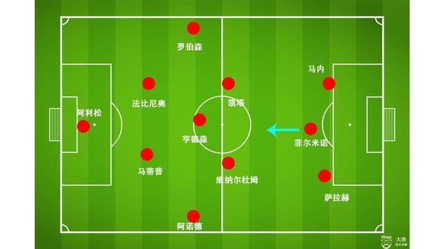 战术分析:拜仁、利物浦势均力敌,次回合后腰位