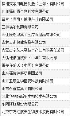 国家约谈91家直销企业-中国传真