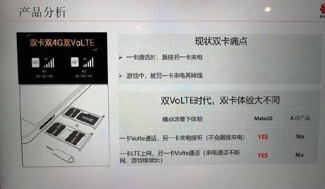 双4G双VoLTE功能后Mate20Pro再曝一功能,iP