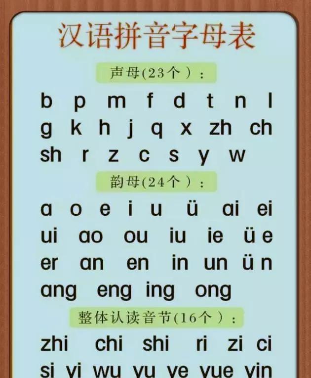汉语拼音字母背诵顺口溜,妈妈再也不担心我的