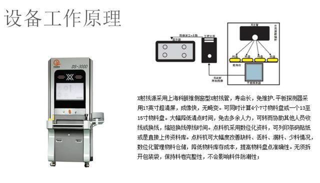 智诚xray点料机x光机离线点料机xray检测设备(图3)