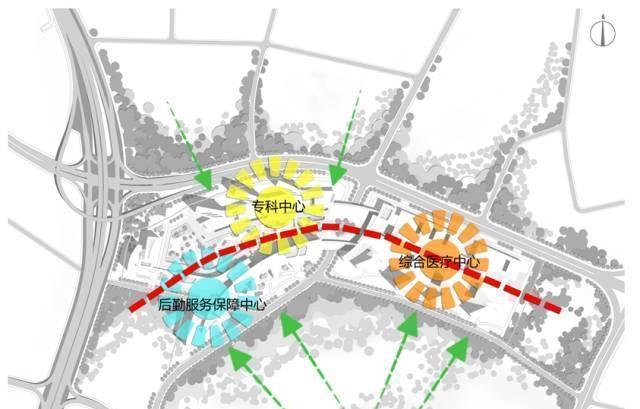 中山市人民医院新院区将建在这里!最新效果图