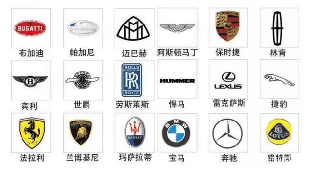 世界十大豪车车标排名,最后一个保证很多老司机都不认识