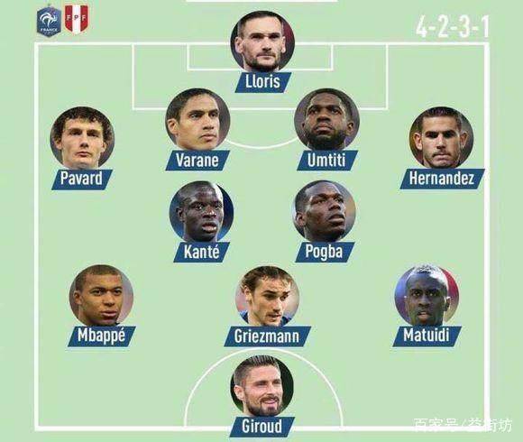 法国VS阿根廷首发:格列兹曼领衔,梅西克星+博