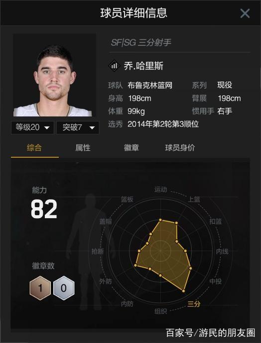 《NBA2KOL2》经理模式平民球员推荐 零氪阵