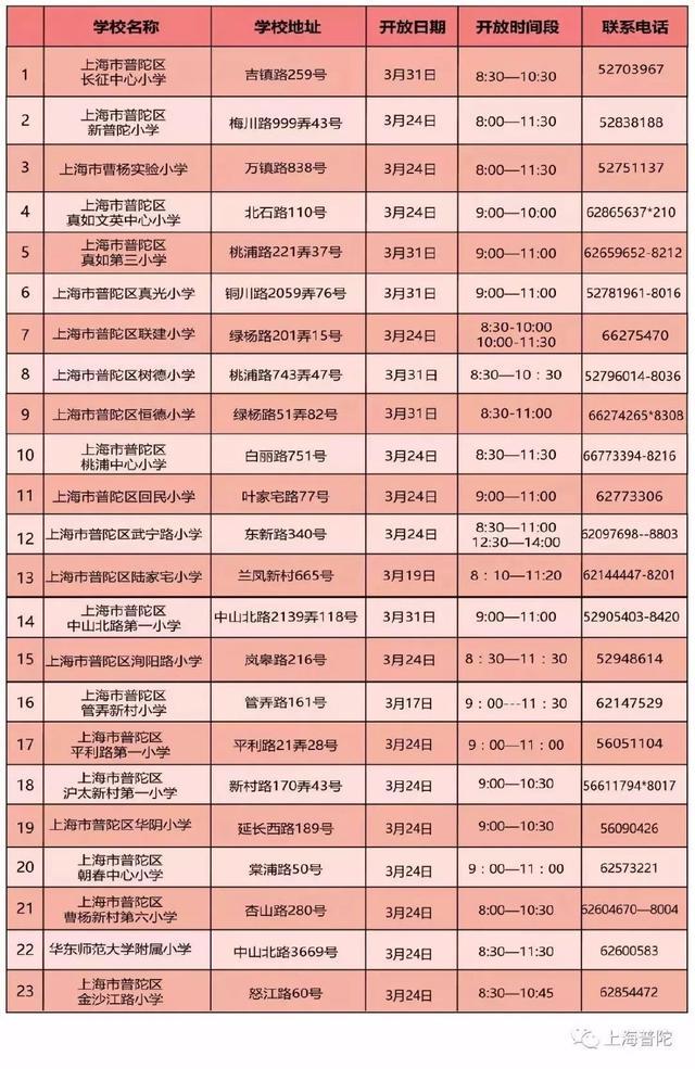 上海又有四个区公布小学初中校园开放日安排!