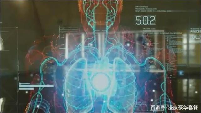 电影 钢铁侠2 剧情介绍英文,适合初二的