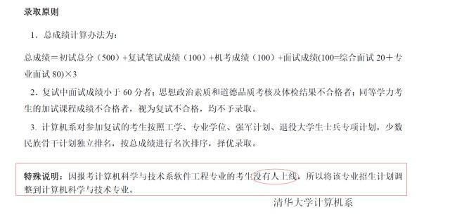 考研:清华大学遭遇滑铁卢,这个专业全国排名第